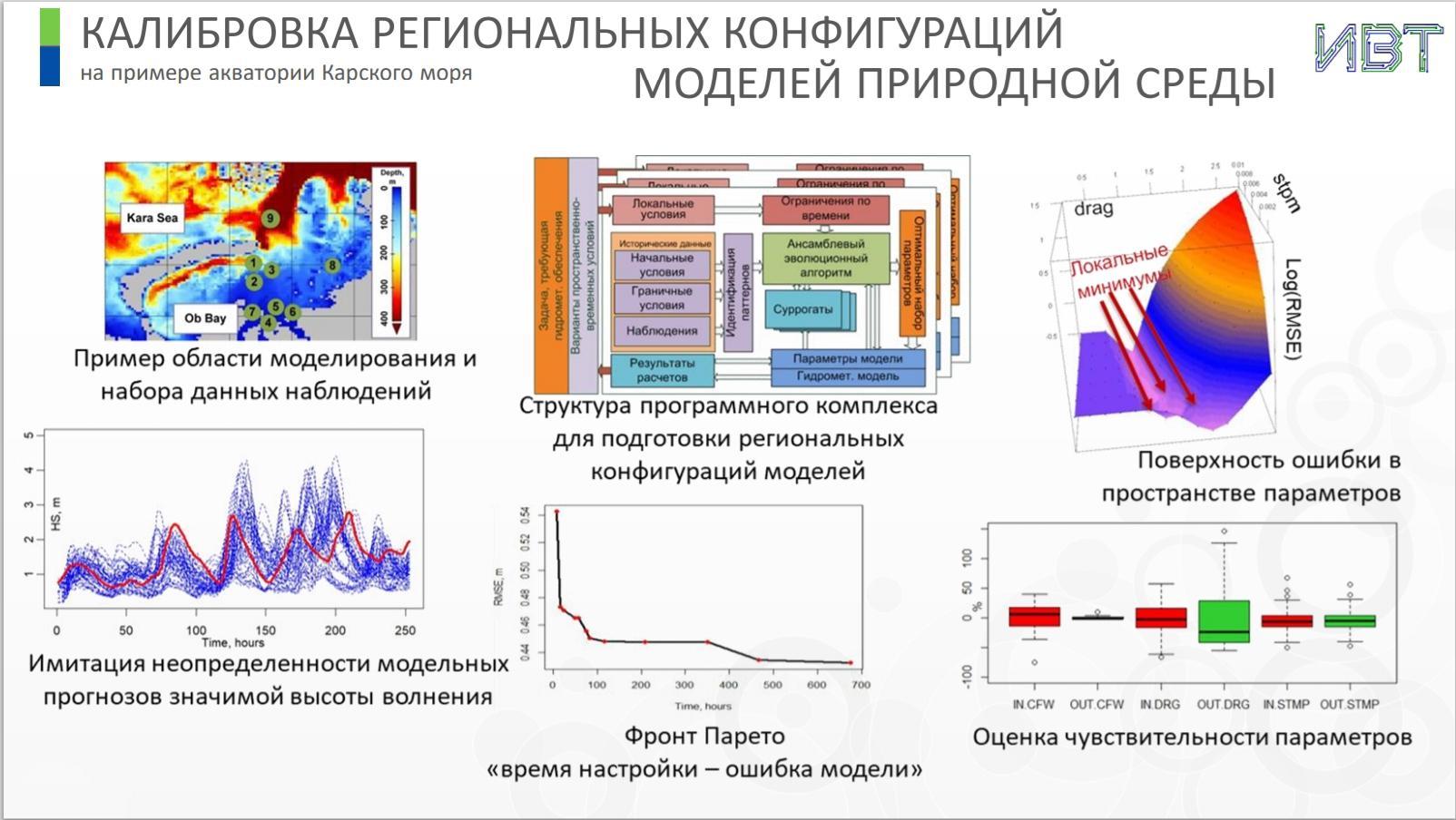 Системы по предсказанию природных катаклизмов