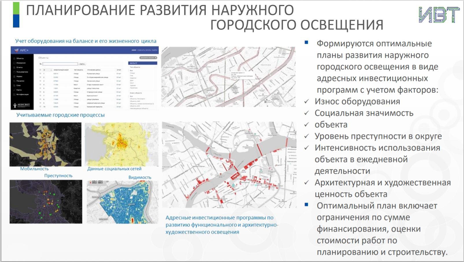 Системы управления городским освещением
